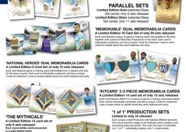 2016 FUTERA UNIQUE MANCHESTER CITY FOOTBALL CARD